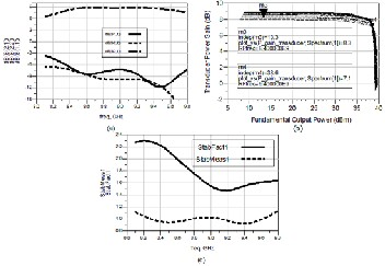 research papers on optimization in nonlinear instrumentation s