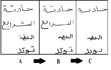 Segmentation and pre-recognition of Arabic handwriting
