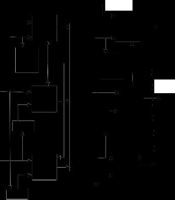 "thesis on cordic algorithm Master's thesis, university of twente, sas1106, 2006 [3]: heyne, b and goetze , j, ""cordic based algorithms for software defined radio (sdr) baseband."