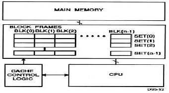 cache memory + research paper Cache memory assignment 1 task a cache memory has been developed to improve the performance of computer systems by reducing the memory access time.