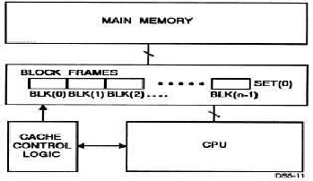 cache memory + research paper Fair allocation of memory cache for multiple users with  we implement fairride  in a popular memory-  in this paper, we study how to share cache space be.