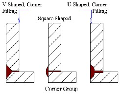 a survey on benchmark defects encountered in the oil pipe