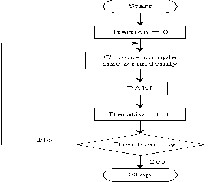 thesis for clustering in data mining Data mining is a broad field consisting of many techniques such as neural networks, association rule mining algorithms, clustering and outlier detection you should try to get some overview of the different techniques to see what you are more interested in to get a rough overview of the field, you could read.