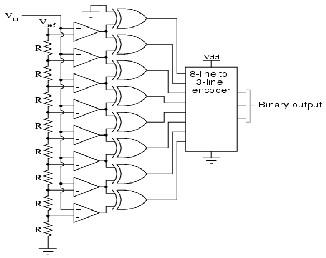 Cmos analog design term paper