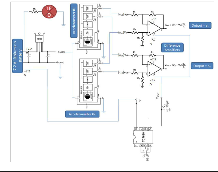 Special Issue on Deep Learning for Intelligent Sensing,Decision-Making and Control
