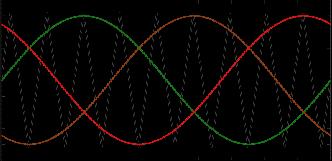 Analysis and simulation of three phase sinusoidal PWM