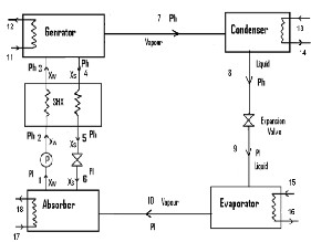 Wiring Diagram 3 Sd Fan Switch furthermore H Ton Bay Fan Switch Wiring Diagram further H Ton Bay Ceiling Fan Light Switch Replacement Parts as well 3 Way Light Switch Wiring Diagram also 328229 Mini Roundabouts 2. on three sd fan wiring diagram