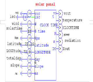 an analysis of journal paper about solar system day A photovoltaic (pv), or solar electric system, is made up of several photovoltaic solar cells an individual pv cell is usually small, typically producing about 1 or 2 watts of power.