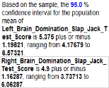 scientific study of visual memorization versus auditory memorization Presented 100 undergraduates with visual and auditory forms of a digit memory test in a counterbalanced order (auditory-visual group and visual-auditory group) under conditions of immediate and 10-sec delayed recall 2 control groups of 25 undergraduates each were given exclusively either the visual or auditory test.