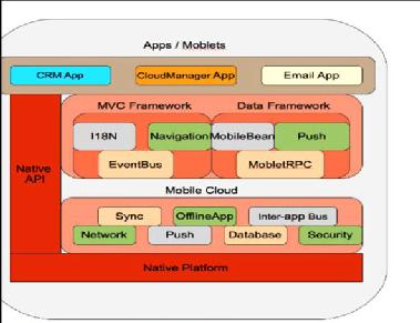 mobile cloud computing thesis