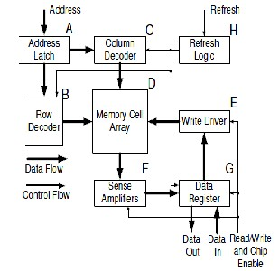 house wiring circuits diagram block logic circuits diagram #4