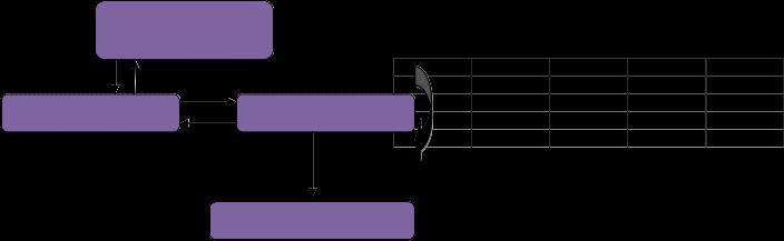 ebus supply chain comparison essay Supply chain essays: comparison of supply chain for b2b sites and b2c sites jamie kear ebus 400 june 10.