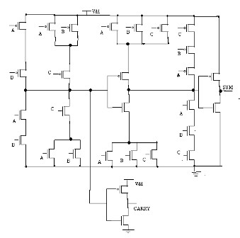 Comparison of CMOS and Adiabatic Full Adder Circuits