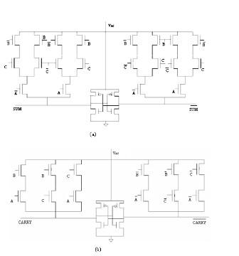 block logic circuits diagram comparison of cmos and adiabatic full adder circuits