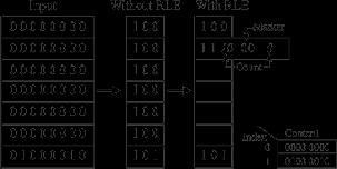 Free forex binary options signals xp