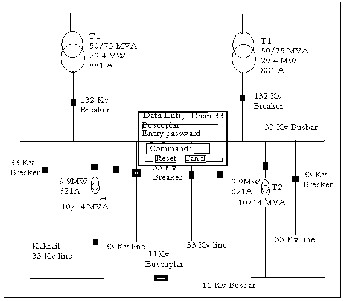 Controlling Of Electrical Power System Network By Using Scada