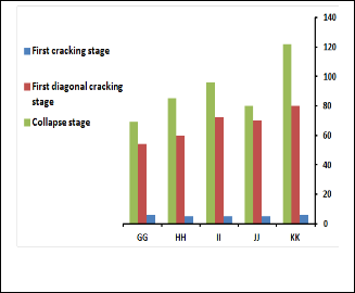 Cracking strength of steel fiber reinforced concrete shallow