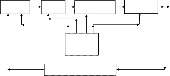 Source 3 Phase Power Wiring Diagram