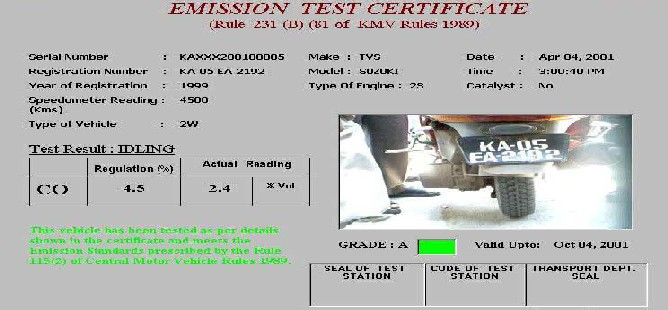 Vehicle Status Check >> DESIGN AND FABRICATED MODEL OF AN IMPROVED EMISSION MONITORING AND WARNING SYSTEM FOR AUTOMOBILES