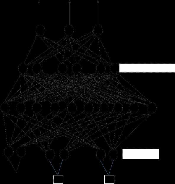 Block Diagram Process Control
