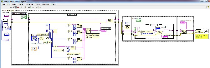 Development Of Labview Based Wireless Control Systems For Ion Beam