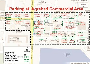 thesis on parking study