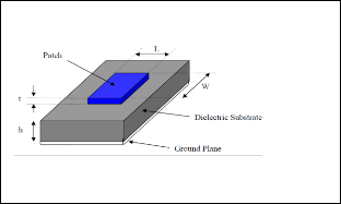 """performance enhancement of rectangular micro strip patch Analysis and design of circular microstrip patch antenna at 58ghz  """"line fed rectangular patches may be  enhancement of microstrip patch antennas with using."""