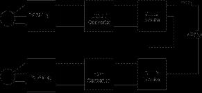 Pv System: Multilevel Inverter For Grid Connected Pv System