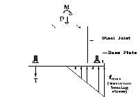 Design Model of Built-up-Stiffened Column Base under Large Eccentric