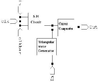 Design and Analysis of Pulse width Modulator (PWM) using
