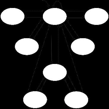 Quartu 2 Block Diagram Tutorial