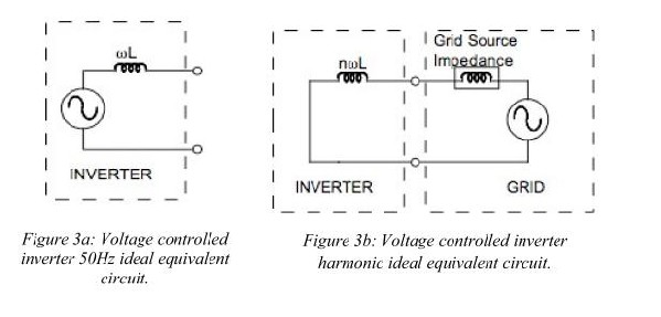 Research on Control Strategy of Distributed Photovoltaic Grid-connected Inverter System