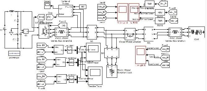Design And Firing Control Of Grid Connected Inverter