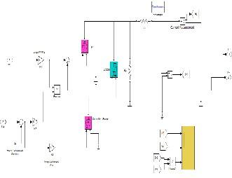 design and implementation of maximum power point tracking ... block diagram matlab pv diagram matlab code #9