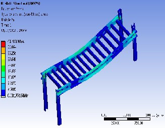 Design And Optimization Of Roller Conveyor System