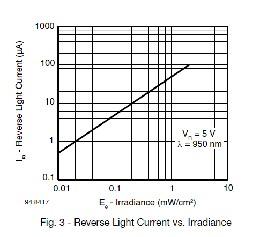 solar energy measurement system pdf