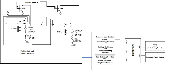 Design of Data Acquisition System Implemented with a Free