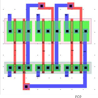 ring vco thesis