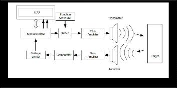 arduino sumo robot, detecting circuit, room application, excitation pulses, on ultrasonic sensor schematic diagram