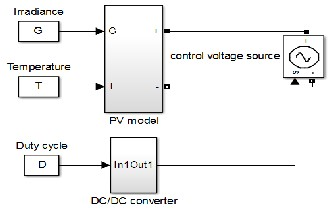 Copper buss bar block by deltec besides Developing Intelligent MPPT For PV Systems Based On ANN furthermore Solar Modules moreover Modeling Of Power Electronic Controllerusing Incremental Conductance Algorithmfor Solarcell Based Distributed Generation moreover Is Photovoltaic Have Efficiency. on pv array in series