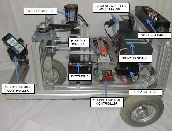 autonomous vehicles research papers