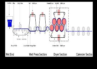 Image on Mechanical Power Press Diagram