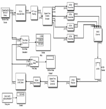 Kenwood Kdc 152 Wiring Diagram further Mimo Wiring Diagram also Deh P3900mp Wiring Diagram as well Dodge Caliber Wiring Harness Diagram moreover Pioneer Deh 63ub Wiring Diagram. on deh 1500 wiring diagram