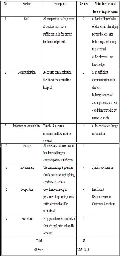 six sigma research paper