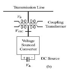 power system voltage stability thesis Approval of the thesis: continuation power flow and voltage stability in power systems this thesis investigates an important power system phenomenon, voltage stability, by using continuation power flow method.