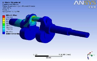 design and analysis of piston using ansys pdf
