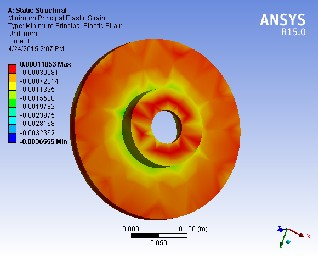 Finite-Element-Analysis-Of-Disc-Brake-using-ANSYS-WORKBENCH