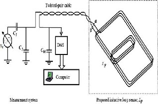 wiring diagram magnetic switch with Fuzzy Based Traffic Congestion Detection Pattern Analysis Using Inductive Loop Sensor on PNP Inductive Proximity Sensor Circuit likewise How To Wire A Starter Switch Diagram also Iec Switch Wiring Diagram further Conventional Type together with 202004 Camshaft Sensor Synchronizer Replacement.