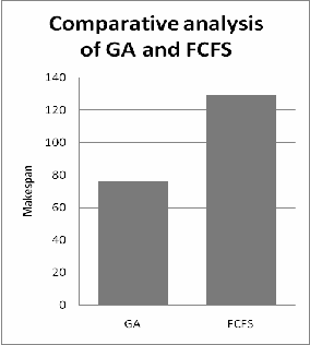 a comparative analysis on the distribution Distribution agreements in australia and germany comparative analysis distribution partner also acts within the european union or.