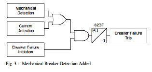 thesis on voltage stability